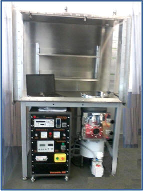 Glove Box with VCM600